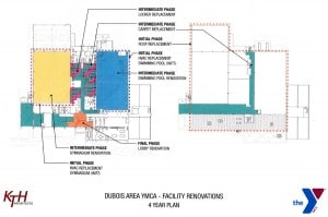 DuBois YMCA1
